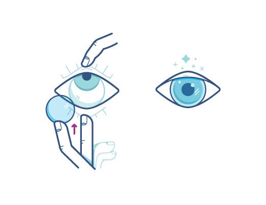 Prueba esta forma de ponerse lentes de contacto